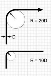 bend radius-2