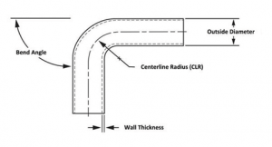 bend radius-3