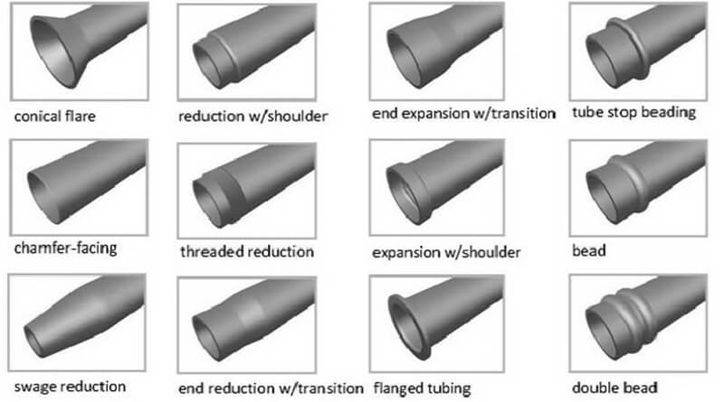 tube end forming process