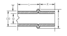 tube beading